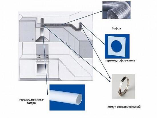 Схема: подключение кухонной вытяжки в частном доме