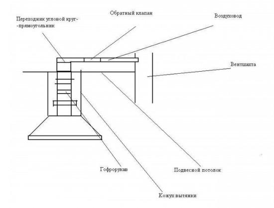 Схема: устройство вытяжки