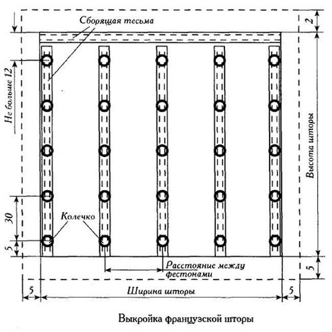 Секреты Инстаграма. Местонахождение и геопозиция. ilyacore 34
