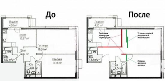 План объединения кухни и гостиной