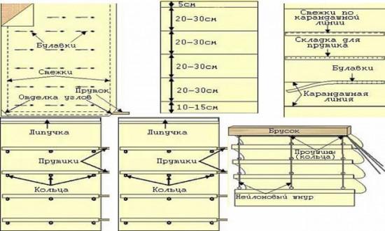 Римская штора - схема