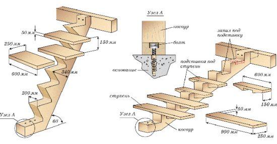 Схема: деревянная лестница на одном косоуре