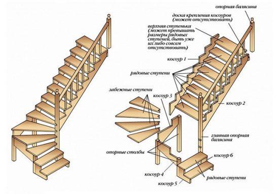 Схема: поворотная лестница