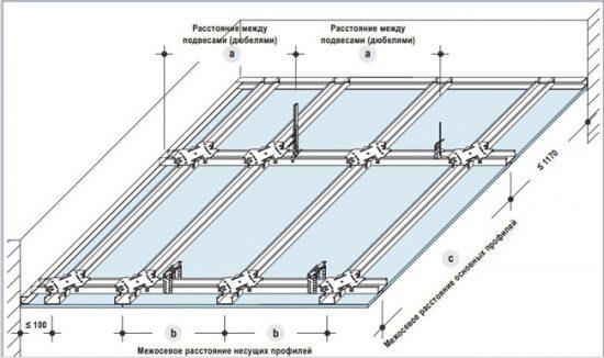 Схема монтажа двухуровневого потолка