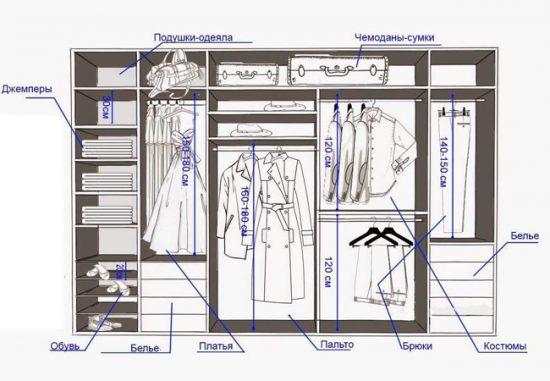 Схема: расположение полок в гардеробной по одной стене