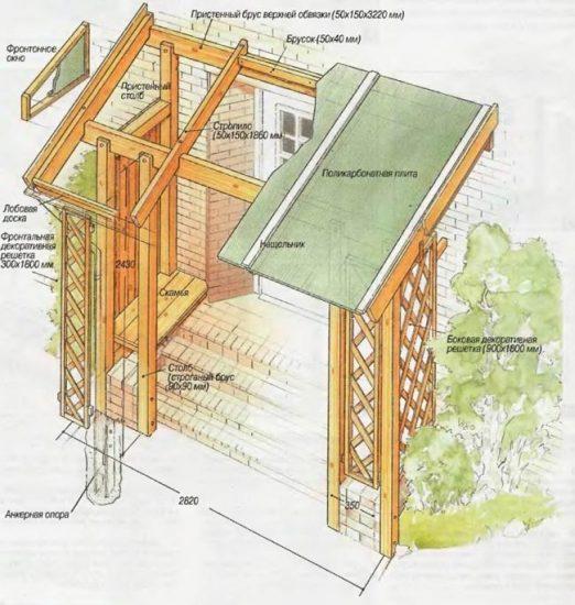 Схема: крыльцо для дома