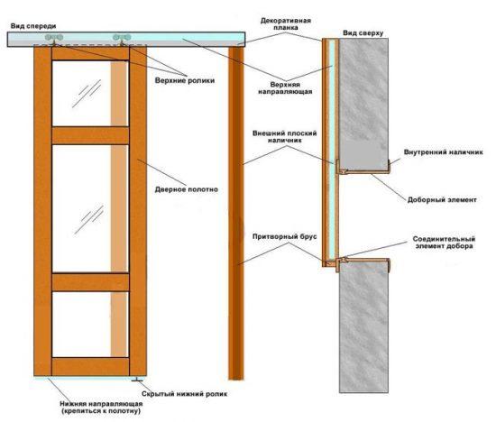 Схема монтажа двери-купе