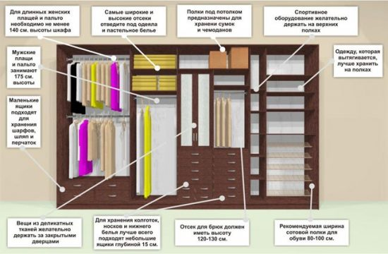 Распределение вещей в шкафу-купе