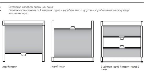 Варианты крепления шторы