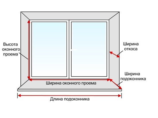 Схема оконного проема