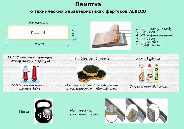 Альбико панели для кухни