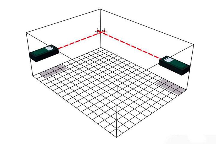 Как измерять комнату